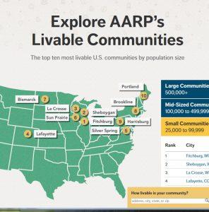 Explore AARP's Livable Communities screenshot of website