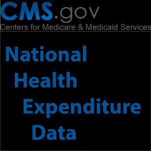 CMS.gov National Health Expenditure Data