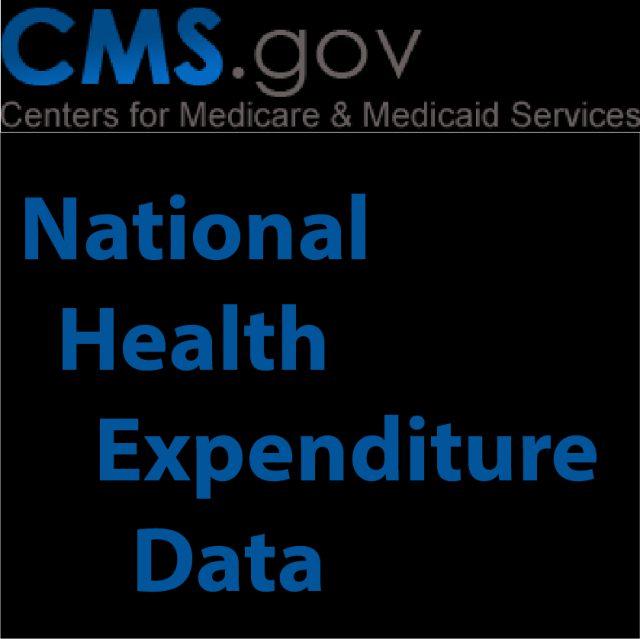 CMS.gov National Health Expenditure Data