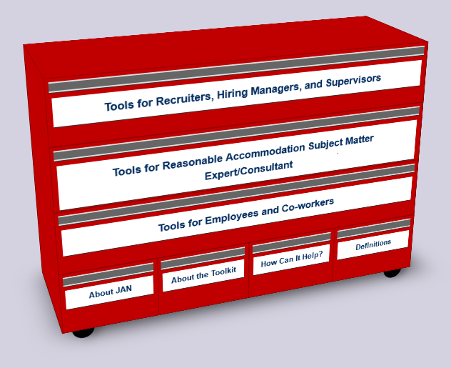 "picture of a filing cabinet with drawers labeled ""tools for recruiters, hiring managers, and supervisors,"" ""tools for reasonable accommodation subject matter expert/ consultant,"" ""tools for employees and co-workers,"" ""About JAN,"" ""About the Toolkit,"" ""How Can it Help?,"" and ""Definitions"""